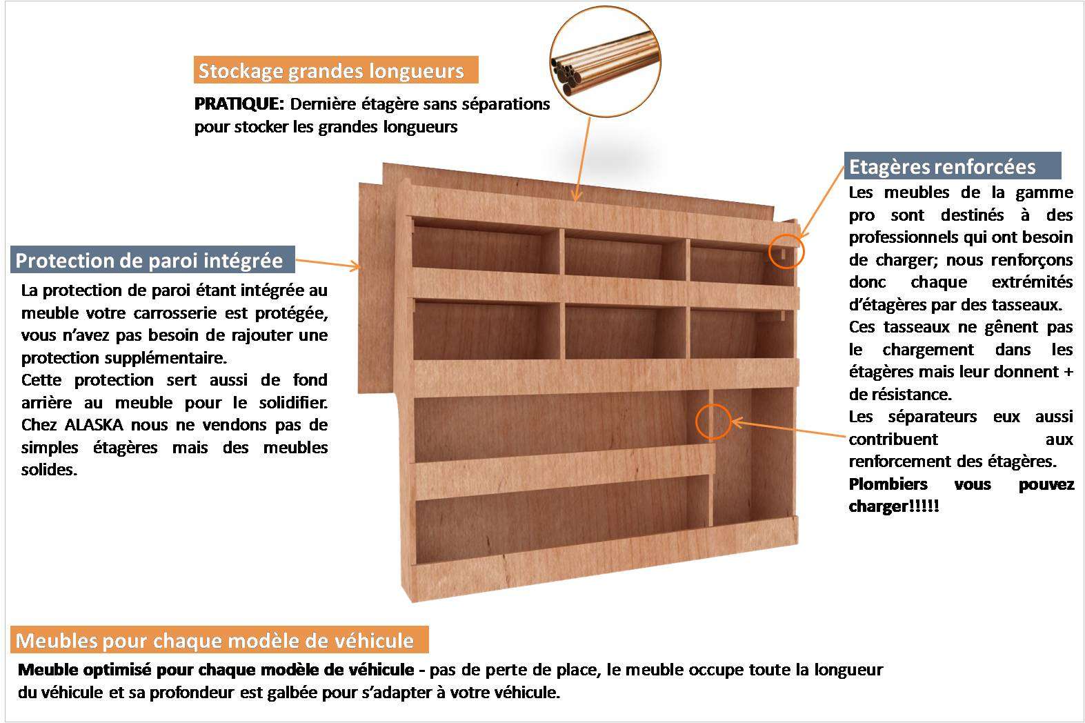Vignette nos principes de construction fourgonnettes